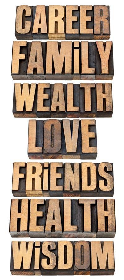 życia listy typ ceni drewno obraz royalty free