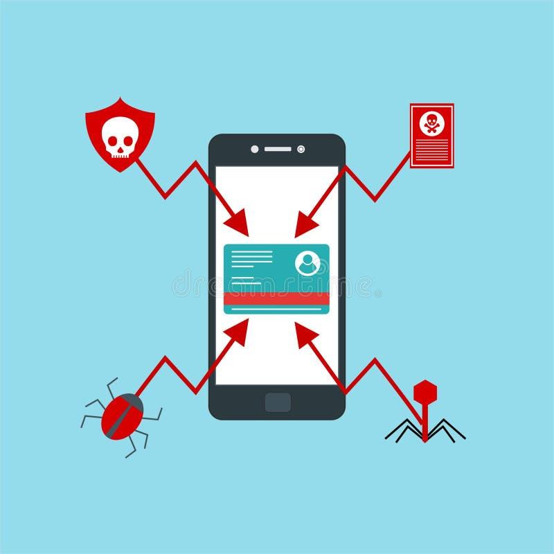 Άγρυπνη ανακοίνωση στο διάνυσμα smartphone, malware έννοια, spam στοιχεία, λάθος Διαδικτύου απάτης στοκ φωτογραφία με δικαίωμα ελεύθερης χρήσης