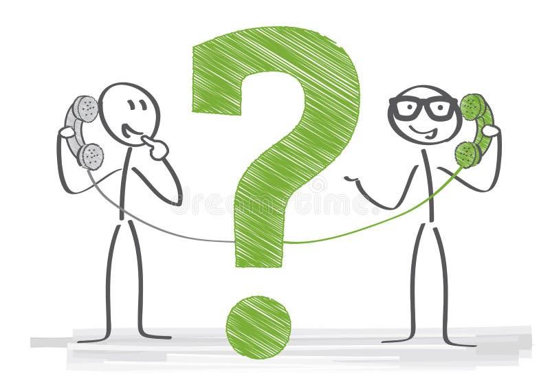 Άμεση επικοινωνία, συμβουλές απεικόνιση αποθεμάτων