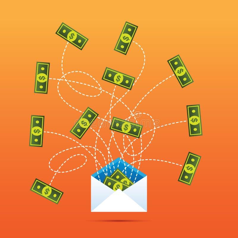 Άμεσο ταχυδρομείο που εμπορεύεται παράγοντας τα μετρητά απεικόνιση αποθεμάτων