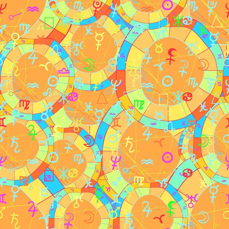 Άνευ ραφής γενέθλιο αστρολογικό διάγραμμα σχεδίων, zodiac σημάδια διάνυσμα απεικόνιση αποθεμάτων