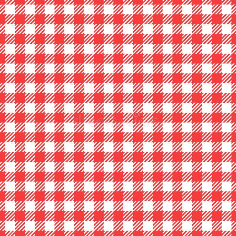 άνευ ραφής διάνυσμα προτύπων Κλουβί υφασμάτων μόδας κόκκινου χρώματος υποβάθρου κυττάρων Αφηρημένο ελεγμένο σκηνικό στο λευκό ελεύθερη απεικόνιση δικαιώματος