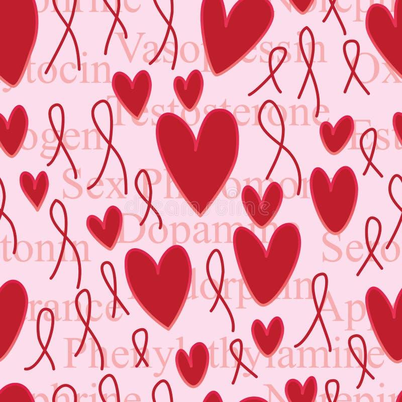 Άνευ ραφής σχέδιο ζωής αγάπης συμβόλων HIV απεικόνιση αποθεμάτων