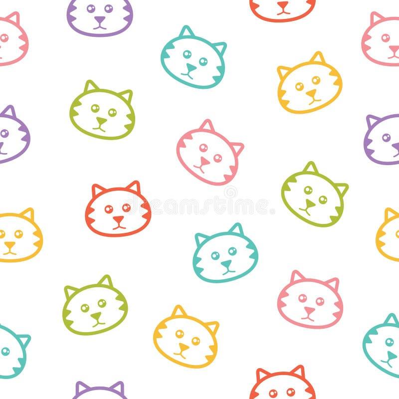 Άνευ ραφής σχέδιο με τις γάτες. ελεύθερη απεικόνιση δικαιώματος