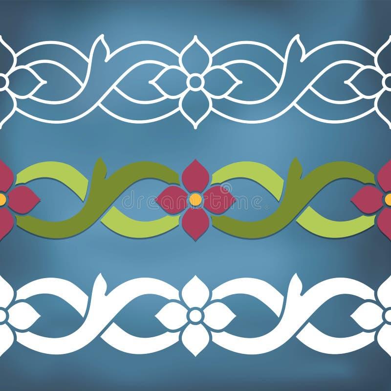 Άνευ ραφής floral σύνορα επικεράμωσης ελεύθερη απεικόνιση δικαιώματος