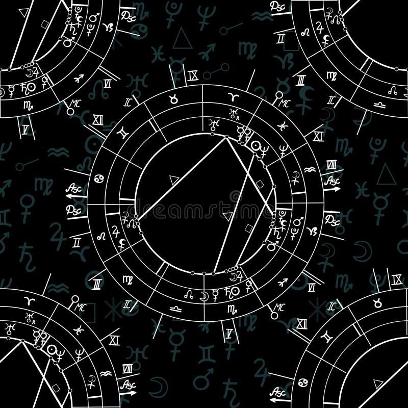 Άνευ ραφής synastry γενέθλιο αστρολογικό διάγραμμα σχεδίων, zodiac σημάδια διανυσματική απεικόνιση