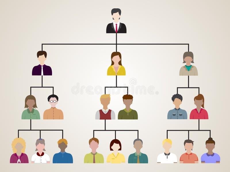 Άνθρωποι στο εταιρικό διάγραμμα επιχειρησιακής οργάνωσης ροής ελεύθερη απεικόνιση δικαιώματος