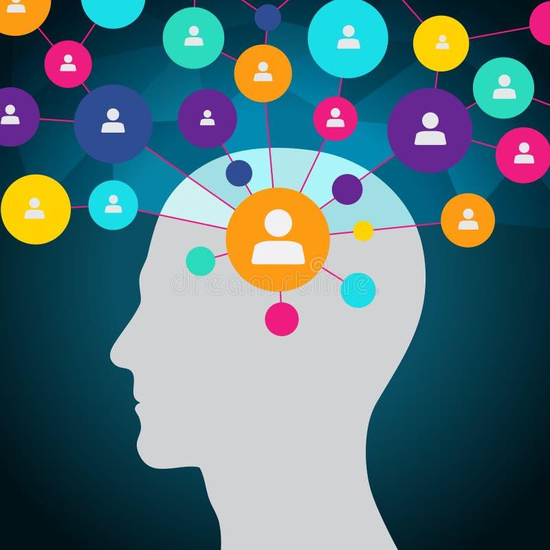 Άνθρωποι στο κοινωνικό δίκτυο, επικοινωνία, επαφές, επιχείρηση Κοινωνικά μέσα στο κεφάλι Επίπεδο σχέδιο, εικονίδια διανυσματική απεικόνιση