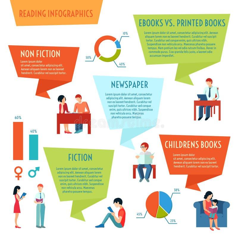 Άνθρωποι Infographics ανάγνωσης απεικόνιση αποθεμάτων