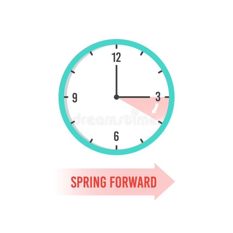 Άνοιξη μπροστινή Ρολόι που παρουσιάζει χρόνο αποταμίευσης φωτός της ημέρας Διανυσματική έννοια θερινού χρόνου διανυσματική απεικόνιση