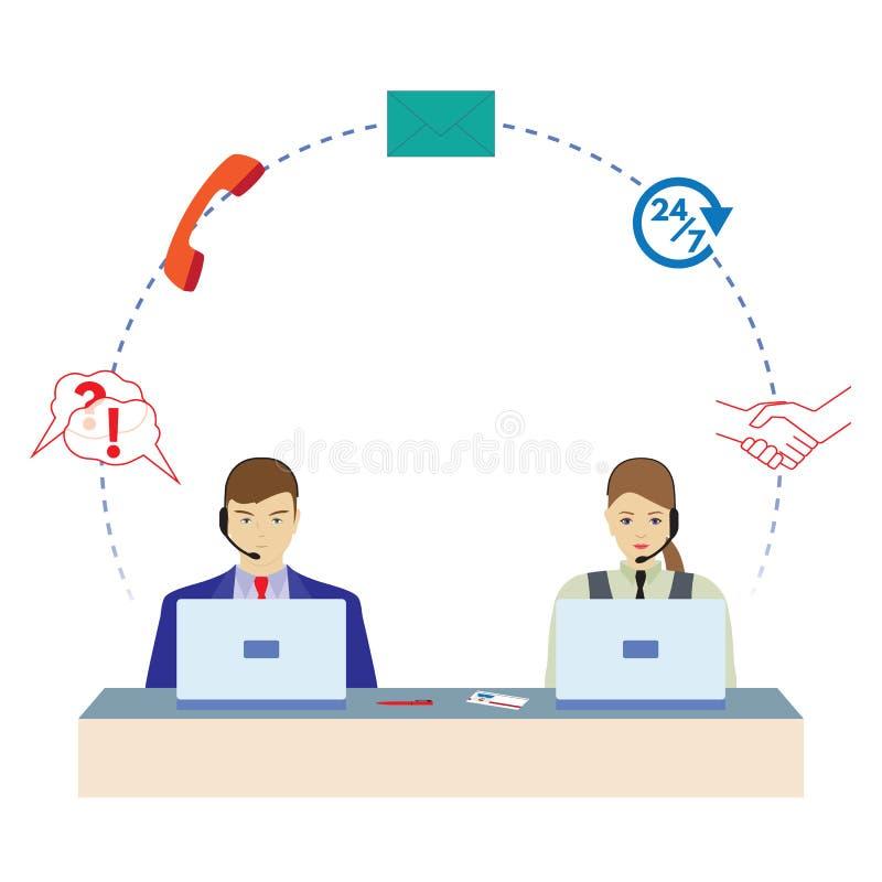 Άνδρας και γυναίκα που εργάζονται σε ένα τηλεφωνικό κέντρο τρισδιάστατη υποστήριξη υπηρεσιών απεικόνισης διανυσματική απεικόνιση