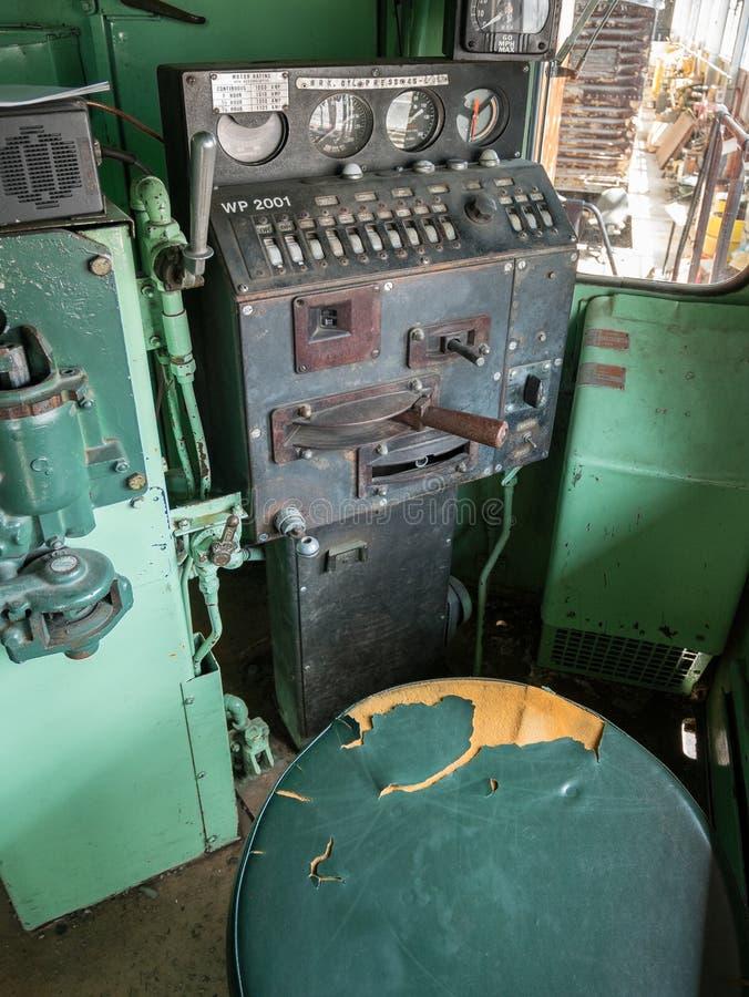 Άποψη μηχανικών ` s σιδηροδρόμου στοκ εικόνες