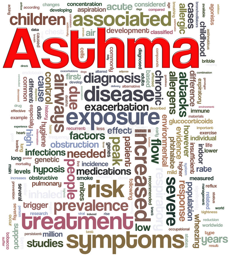 άσθμα wordcloud ελεύθερη απεικόνιση δικαιώματος