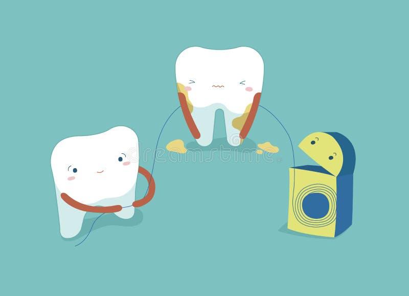 Άσπρα υγιή δόντια οδοντικού νήματος χρήσης, δόντια και έννοια δοντιών οδοντικού ελεύθερη απεικόνιση δικαιώματος