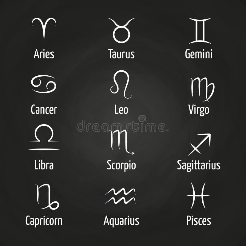 Άσπρα Zodiac σημάδια στον πίνακα ελεύθερη απεικόνιση δικαιώματος