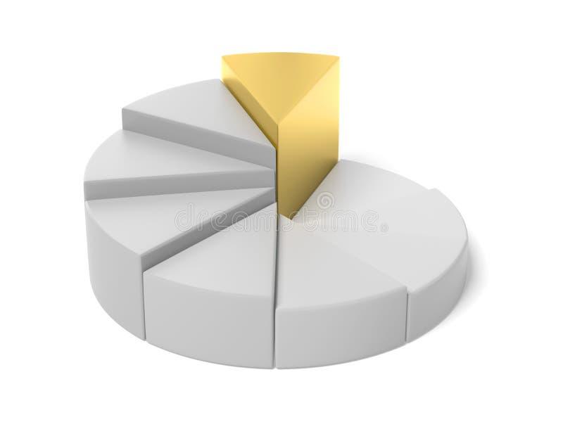 Άσπρο και χρυσό διάγραμμα δαχτυλιδιών ελεύθερη απεικόνιση δικαιώματος