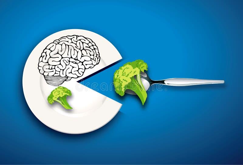 Άσπρο πιάτο που τρώει το μπρόκολο ελεύθερη απεικόνιση δικαιώματος