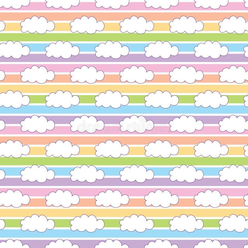 Άσπρο σύννεφο ουράνιων τόξων στοκ φωτογραφία