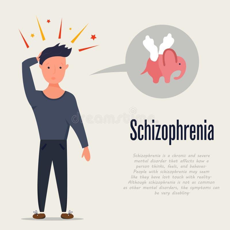Άτομο που έχει τις παραισθήσεις Πρόβλημα σχιζοφρένιας ελεύθερη απεικόνιση δικαιώματος