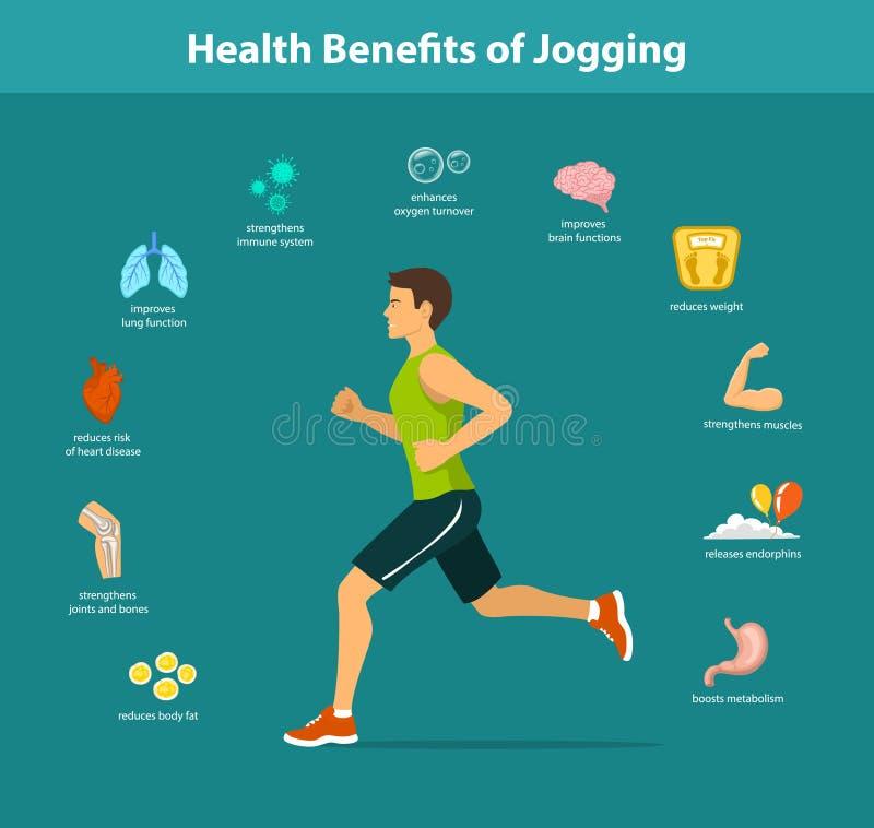 Άτομο που τρέχει τη διανυσματική απεικόνιση Οφέλη του infographics άσκησης Jogging διανυσματική απεικόνιση