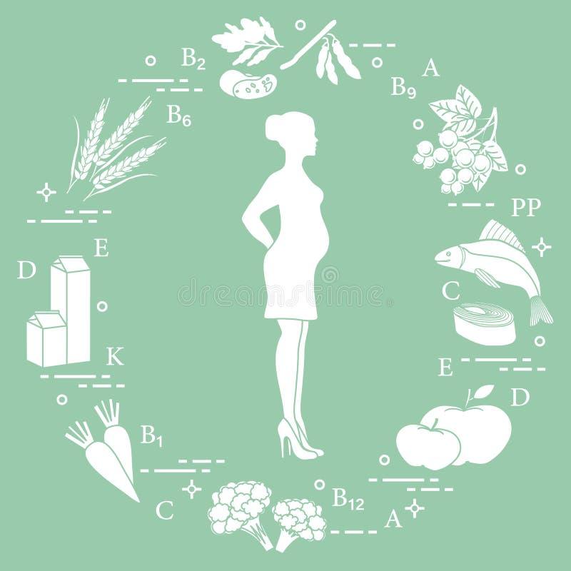 Έγκυος γυναίκα και τρόφιμα πλούσιες σε βιταμίνες χρήσιμες για τις εγκύους γυναίκες Ψάρια, μήλα, κουνουπίδι, καρότα, γαλακτοκομικά διανυσματική απεικόνιση