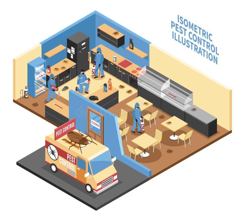 Έλεγχος παρασίτων στη Isometric απεικόνιση καφέδων ελεύθερη απεικόνιση δικαιώματος