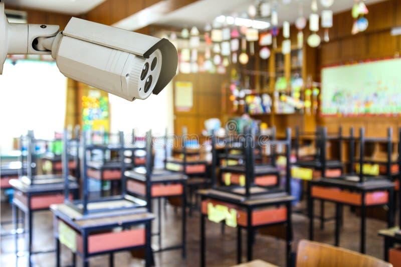 Έλεγχος CCTV στοκ φωτογραφία με δικαίωμα ελεύθερης χρήσης