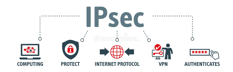 Έμβλημα IPsec - ασφάλεια πρωτοκόλλου Διαδικτύου απεικόνιση αποθεμάτων