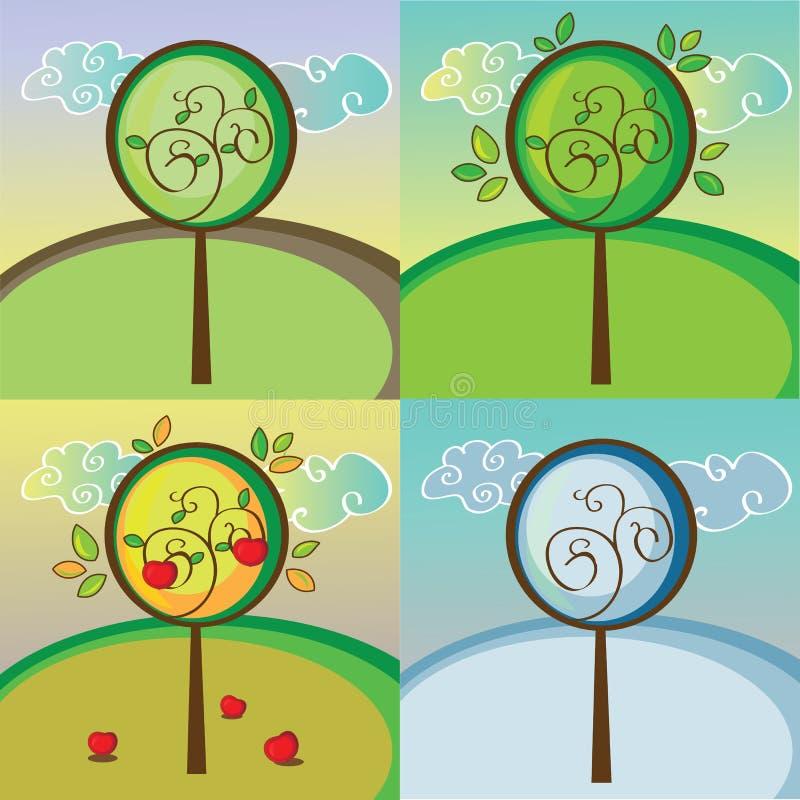 Ένα δέντρο σε τέσσερις διαφορετικές εποχές ελεύθερη απεικόνιση δικαιώματος
