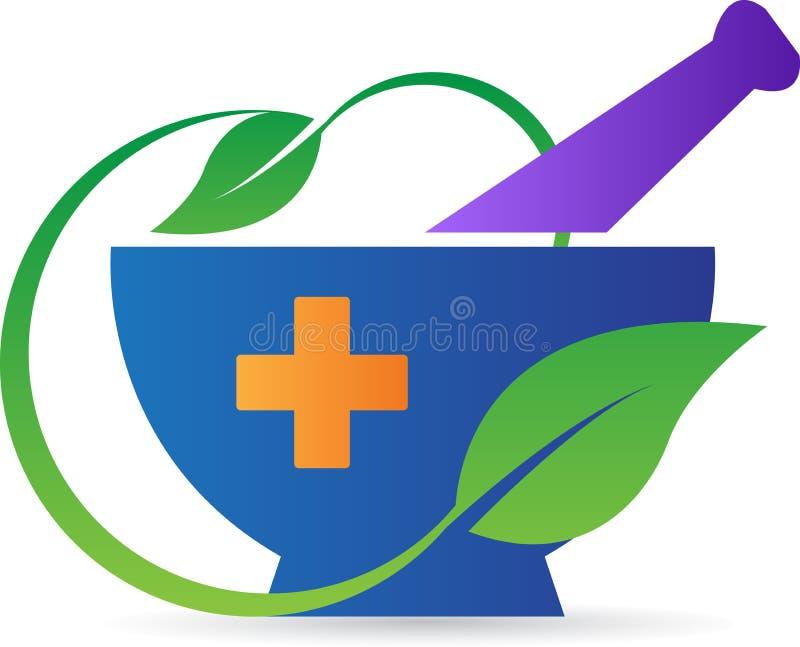 Κονίαμα και γουδοχέρι φαρμακείων ελεύθερη απεικόνιση δικαιώματος