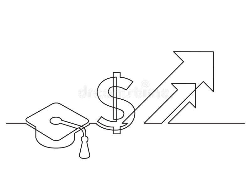 Ένα σχέδιο γραμμών του απομονωμένου διανυσματικού αντικειμένου - αυξανόμενο κόστος της εκπαίδευσης ελεύθερη απεικόνιση δικαιώματος