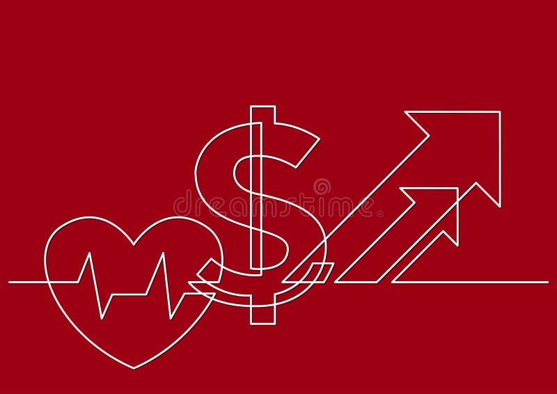 Ένα σχέδιο γραμμών του απομονωμένου διανυσματικού αντικειμένου - αυξανόμενο κόστος της υγειονομικής περίθαλψης με την καρδιά και  ελεύθερη απεικόνιση δικαιώματος