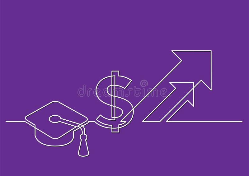 Ένα σχέδιο γραμμών του απομονωμένου διανυσματικού αντικειμένου - αυξανόμενο κόστος της εκπαίδευσης διανυσματική απεικόνιση