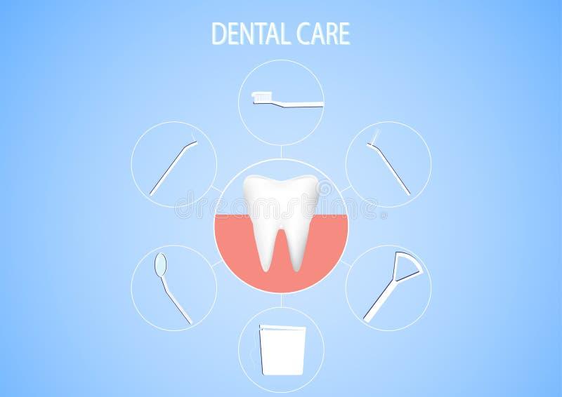 Ένα σύνολο οδοντικών εργαλείων, οδοντική διανυσματική απεικόνιση έννοιας προσοχής απεικόνιση αποθεμάτων