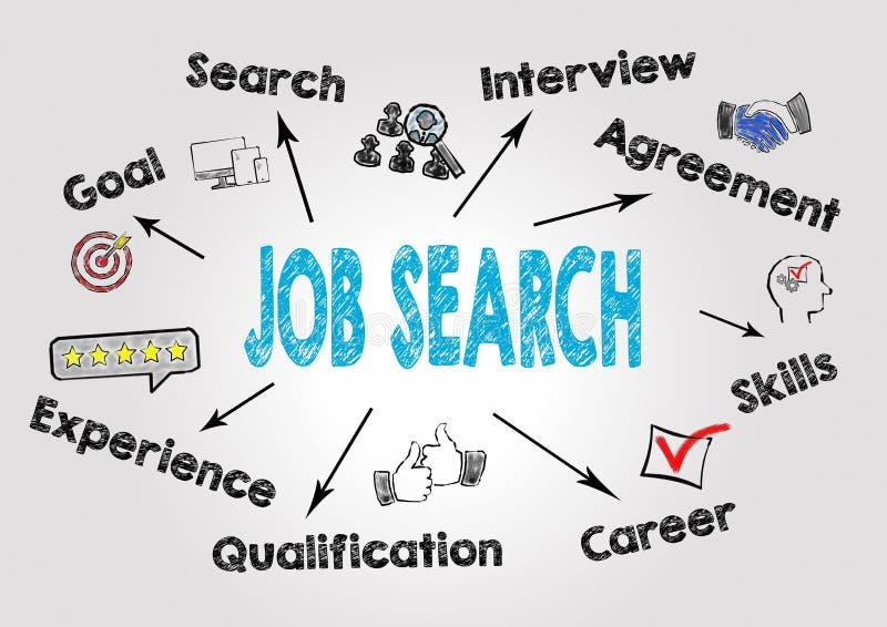 Έννοια αναζήτησης εργασίας Διάγραμμα με τις λέξεις κλειδιά και τα εικονίδια στο γκρίζο υπόβαθρο στοκ εικόνα