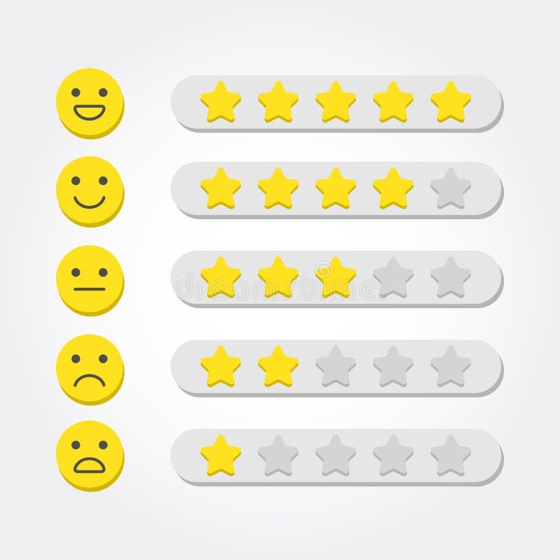 Έννοια ανατροφοδότησης Εκτίμηση πέντε αστεριών και κλίμακα emoji για τον Ιστό και κινητό app Αξιολόγηση αναθεώρησης καταναλωτών ή ελεύθερη απεικόνιση δικαιώματος