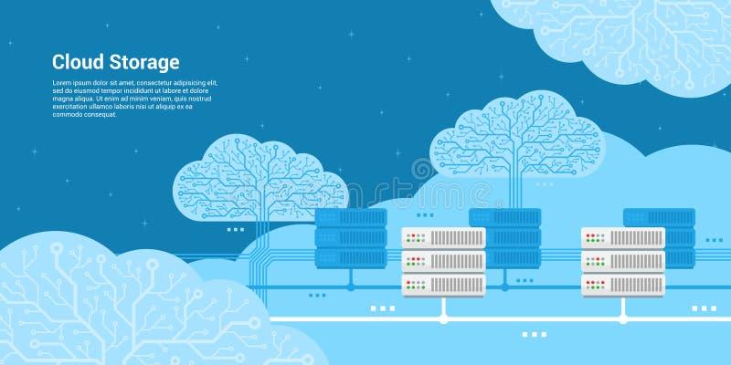 Έννοια αποθήκευσης σύννεφων διανυσματική απεικόνιση