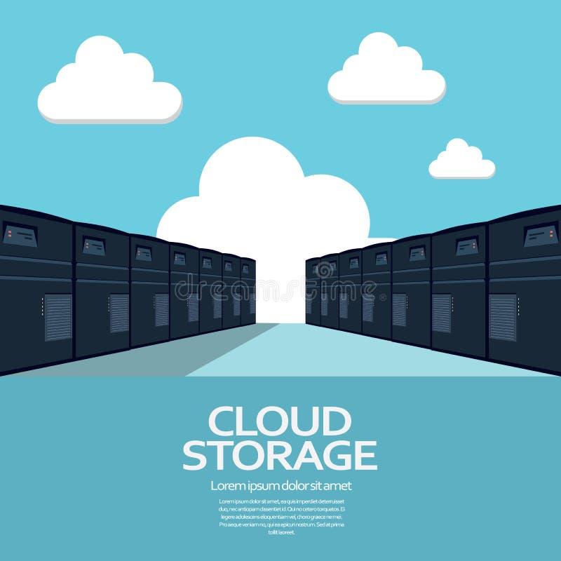 Έννοια αποθήκευσης υπολογισμού σύννεφων Eps10 διάνυσμα ελεύθερη απεικόνιση δικαιώματος