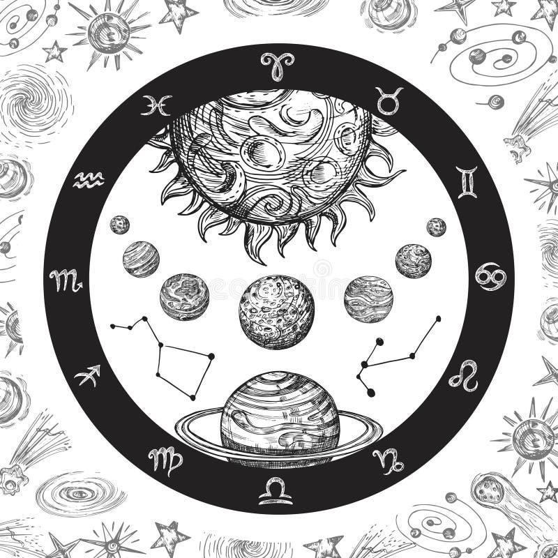 Έννοια αστρολογίας με τους πλανήτες Συρμένος χέρι κόσμος, πλανητικοί σύστημα και zodiac αστερισμοί Εκλεκτής ποιότητας διάνυσμα τέ ελεύθερη απεικόνιση δικαιώματος