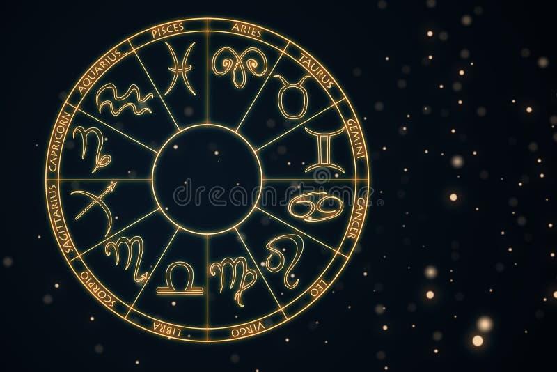 Έννοια αστρολογίας διανυσματική απεικόνιση