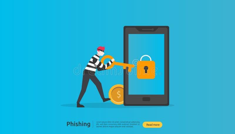έννοια ασφάλειας Διαδικτύου με το μικροσκοπικό χαρακτήρα ανθρώπων phishing επίθεση κωδικού πρόσβασης stealing προσωπικά στοιχεία  απεικόνιση αποθεμάτων