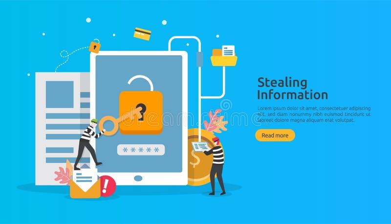 έννοια ασφάλειας Διαδικτύου με το χαρακτήρα ανθρώπων phishing επίθεση κωδικού πρόσβασης stealing προσγειωμένος ιστοσελίδας στοιχε στοκ φωτογραφία με δικαίωμα ελεύθερης χρήσης