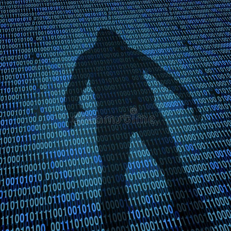 Έννοια ασφάλειας Διαδικτύου χάκερ ελεύθερη απεικόνιση δικαιώματος