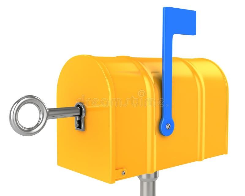 Έννοια ασφάλειας ταχυδρομικών θυρίδων απεικόνιση αποθεμάτων