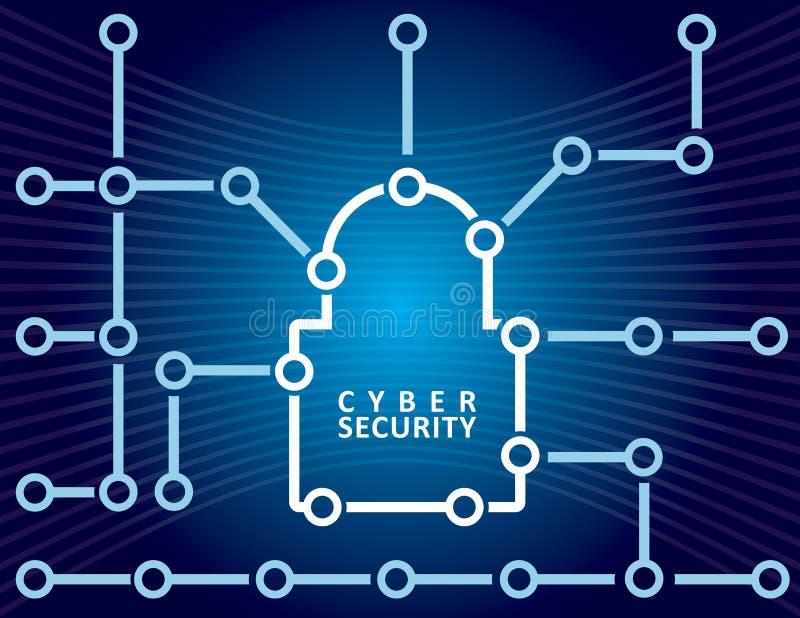Έννοια ασφάλειας Cyber διανυσματική απεικόνιση