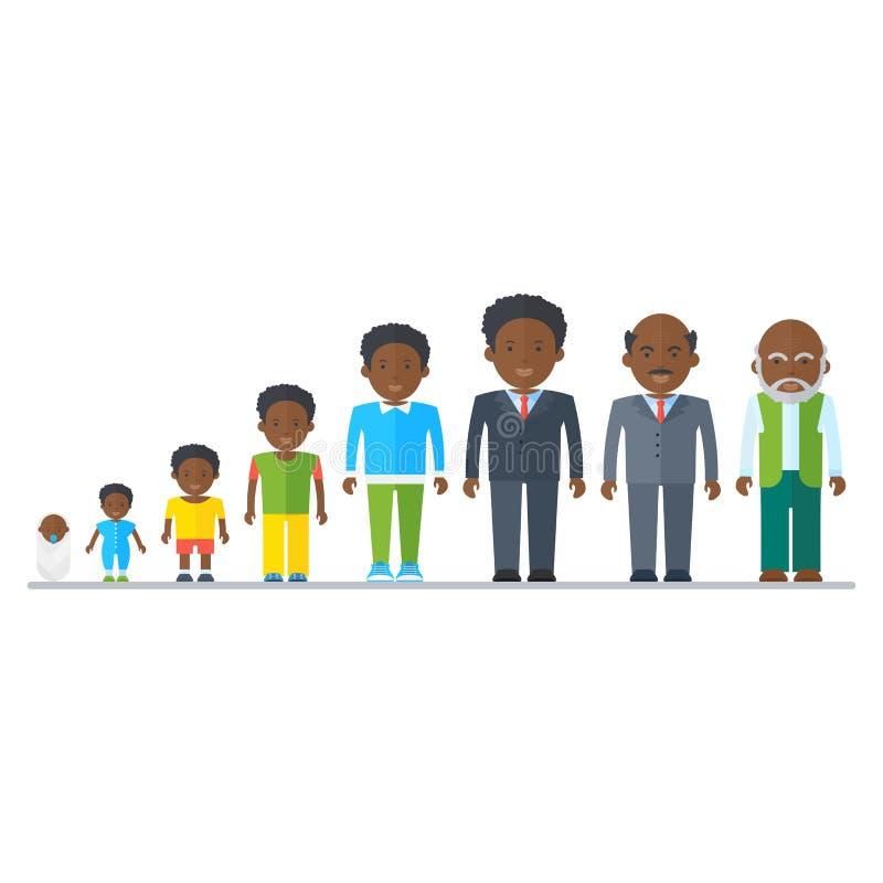Έννοια γήρανσης του αφρικανικού αρσενικού ελεύθερη απεικόνιση δικαιώματος