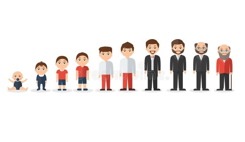 Έννοια γήρανσης των θηλυκών και αρσενικών χαρακτήρων, η ζωή κύκλων από την παιδική ηλικία στη μεγάλη ηλικία διανυσματική απεικόνιση