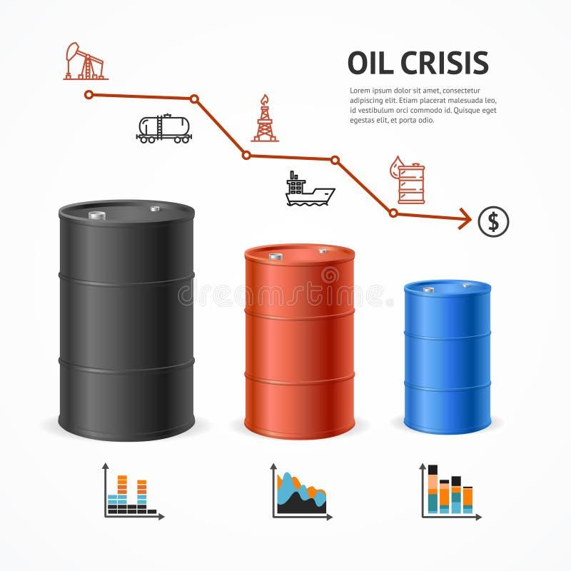 Έννοια γραφικών παραστάσεων κρίσης βιομηχανίας πετρελαίου διάνυσμα διανυσματική απεικόνιση