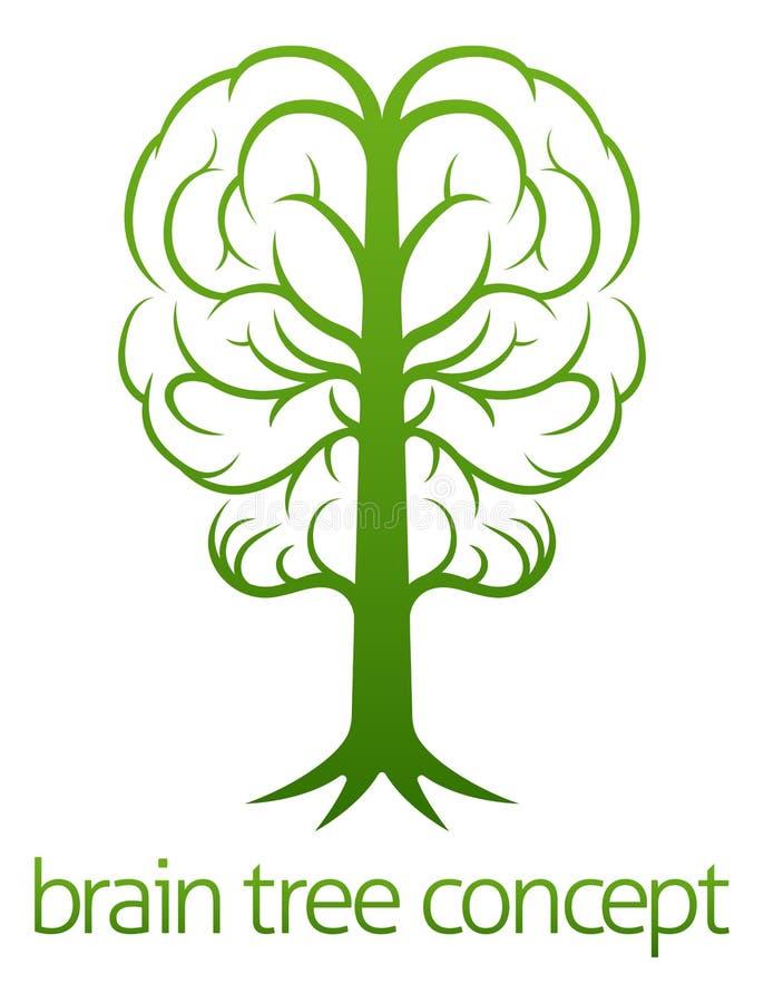 Έννοια δέντρων εγκεφάλου διανυσματική απεικόνιση