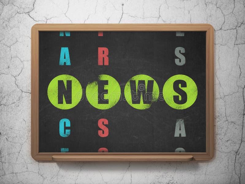 Έννοια ειδήσεων: ειδήσεις λέξης στην επίλυση του σταυρόλεξου διανυσματική απεικόνιση